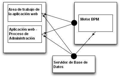 Archivo:BPM-imagen1.JPG